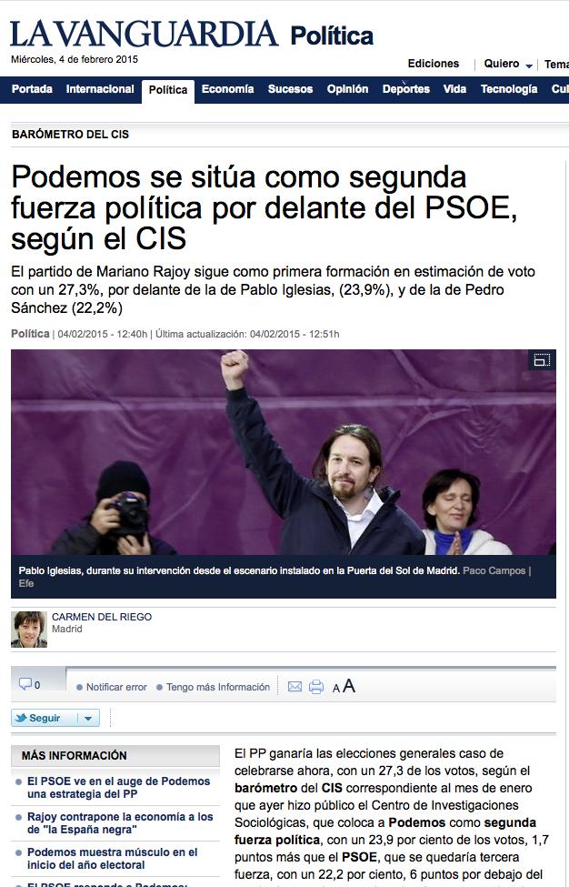 Titular Podemos en La Vanguardia Encuesta CIS 2015